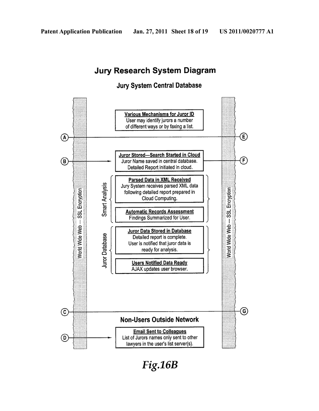 JURY RESEARCH SYSTEM - diagram, schematic, and image 19