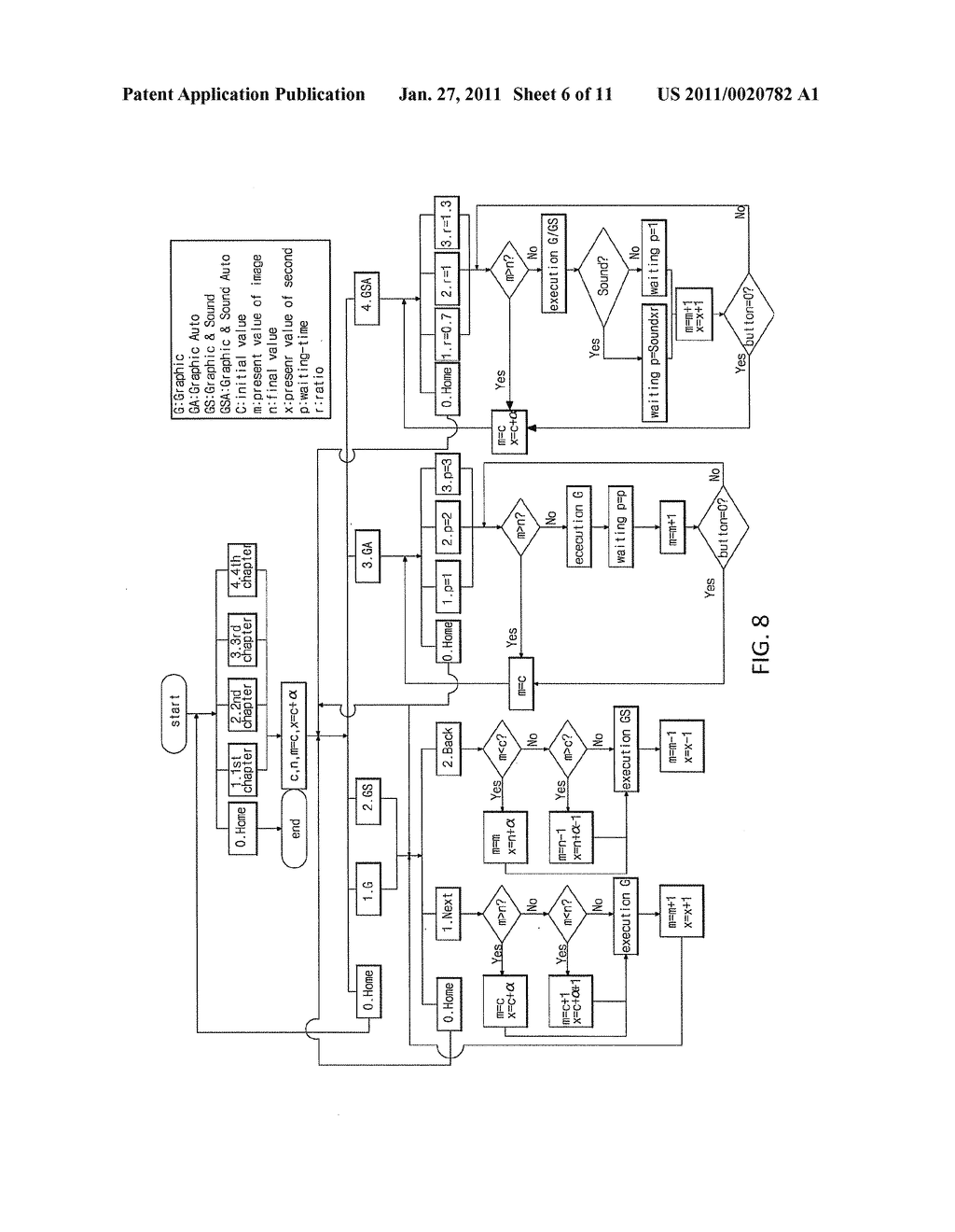 METHOD OF CONTROLLING COMPUTER PROGRAM AND SEARCHING FOLD AND FILE USING OBJECT-ORIENTED BUTTON, CONTROL AND PRESENTATION SYSTEM USING THE SAME AND REMOTE CONTROLLER USING THE SAME - diagram, schematic, and image 07