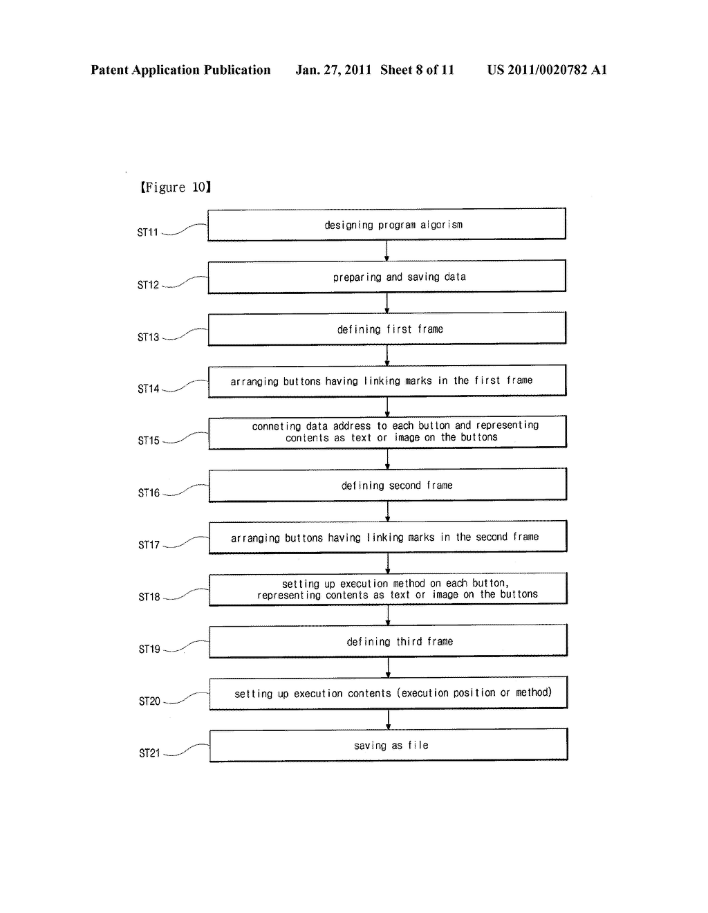METHOD OF CONTROLLING COMPUTER PROGRAM AND SEARCHING FOLD AND FILE USING OBJECT-ORIENTED BUTTON, CONTROL AND PRESENTATION SYSTEM USING THE SAME AND REMOTE CONTROLLER USING THE SAME - diagram, schematic, and image 09