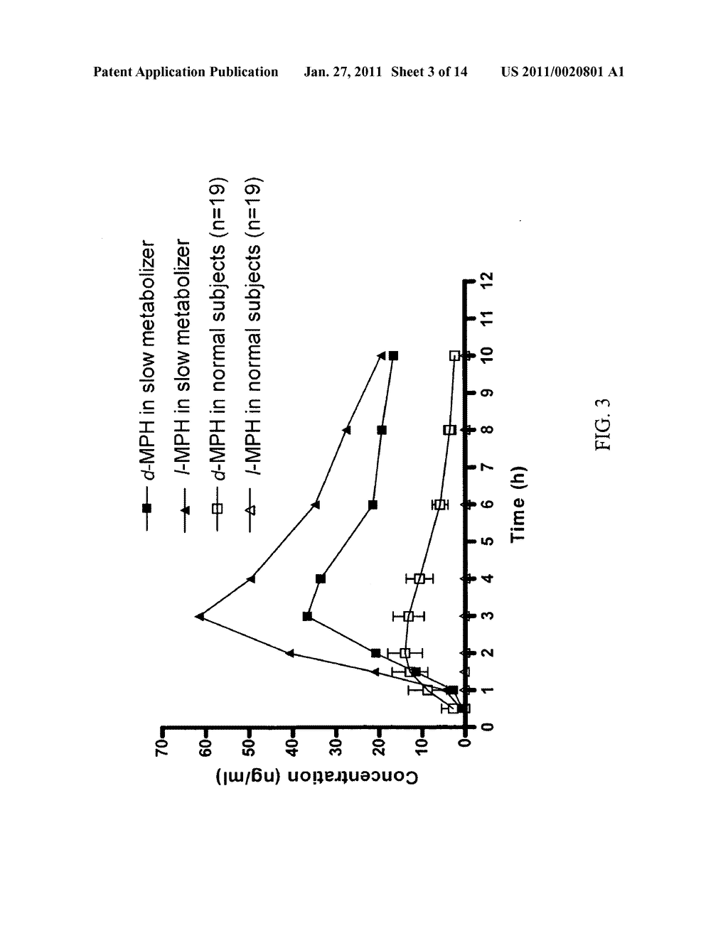 Carboxylesterase-1 Polymorphisms and Methods of Use Therefor - diagram, schematic, and image 04