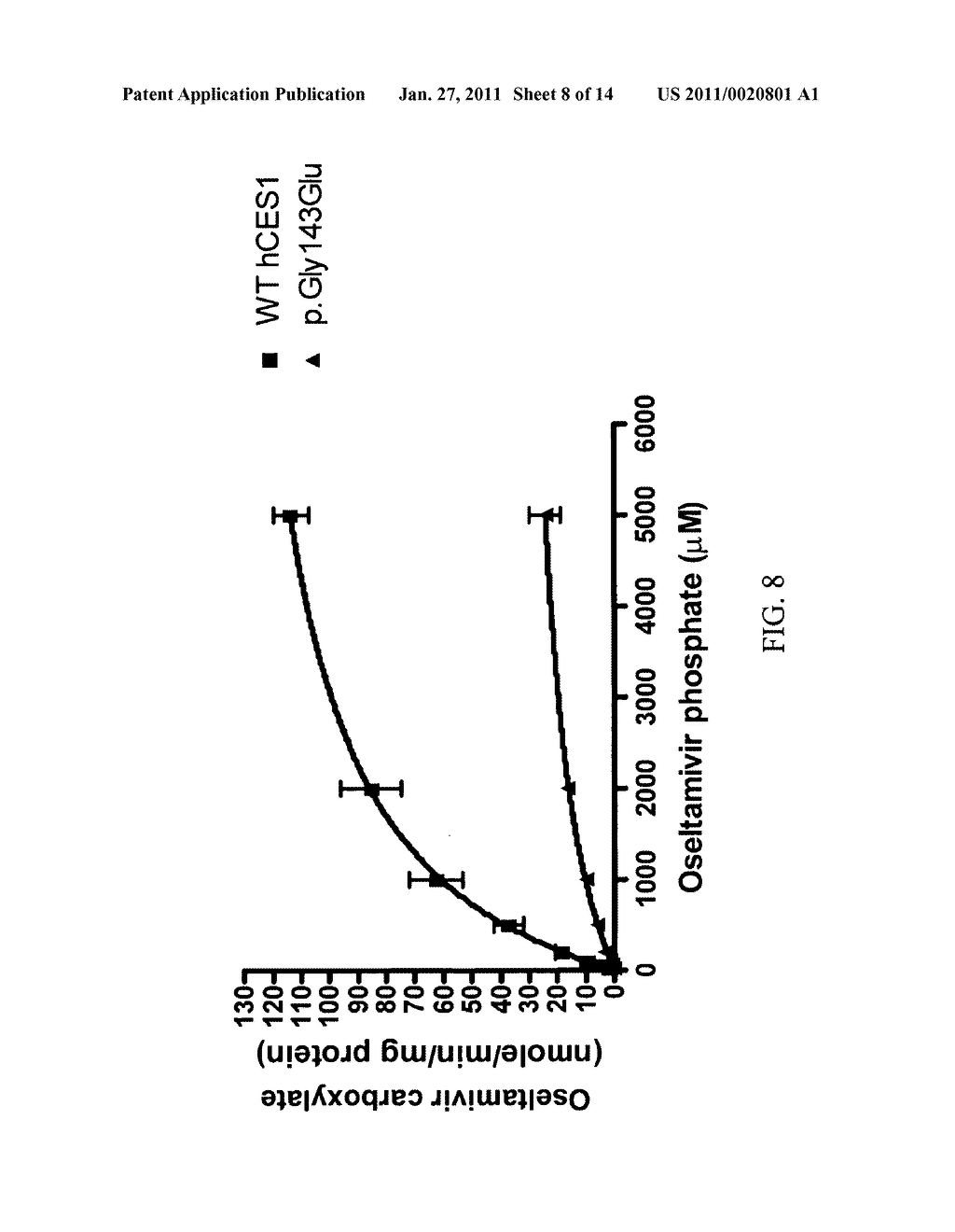 Carboxylesterase-1 Polymorphisms and Methods of Use Therefor - diagram, schematic, and image 09