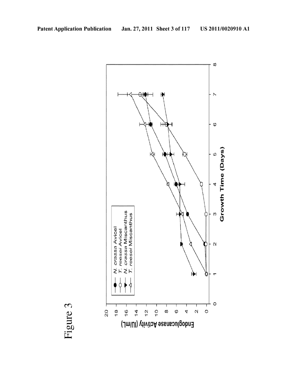 METHODS AND COMPOSITIONS FOR IMPROVING SUGAR TRANSPORT, MIXED SUGAR FERMENTATION, AND PRODUCTION OF BIOFUELS - diagram, schematic, and image 04
