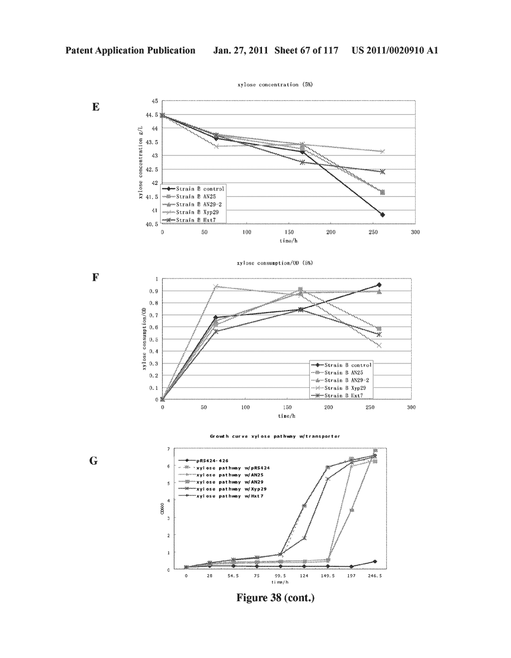 METHODS AND COMPOSITIONS FOR IMPROVING SUGAR TRANSPORT, MIXED SUGAR FERMENTATION, AND PRODUCTION OF BIOFUELS - diagram, schematic, and image 68