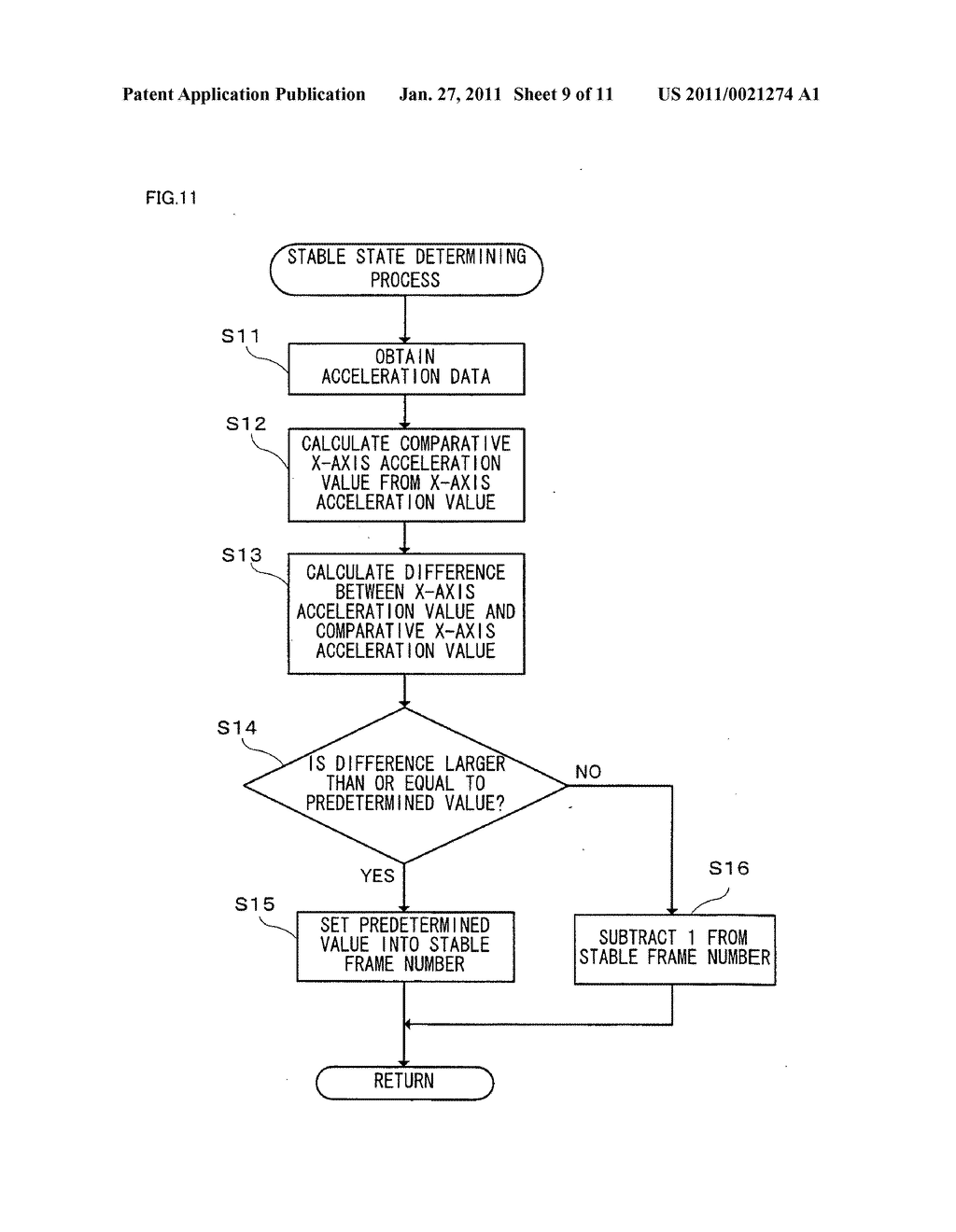 Game apparatus and recording medium recording game program for displaying a motion matching a player's intention when moving an input device - diagram, schematic, and image 10
