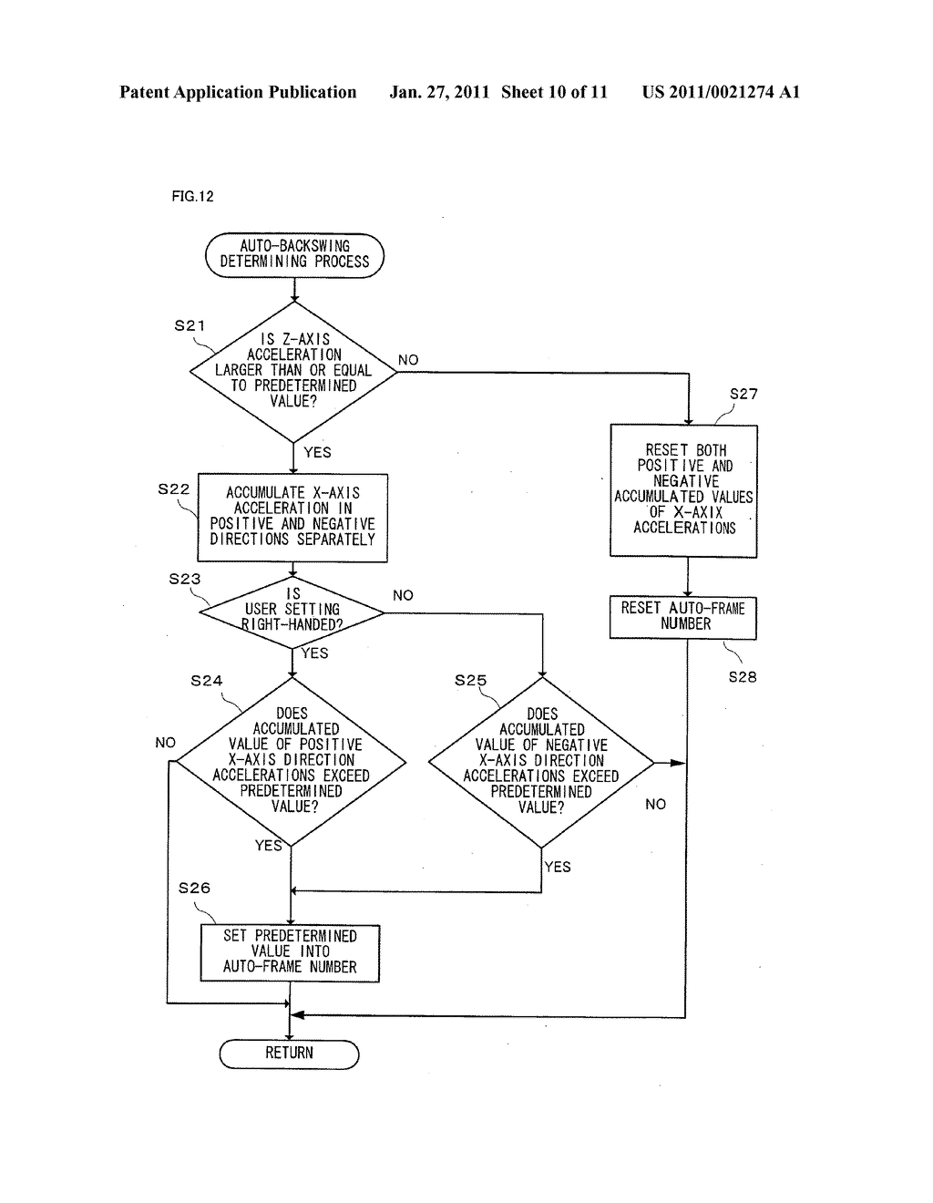 Game apparatus and recording medium recording game program for displaying a motion matching a player's intention when moving an input device - diagram, schematic, and image 11