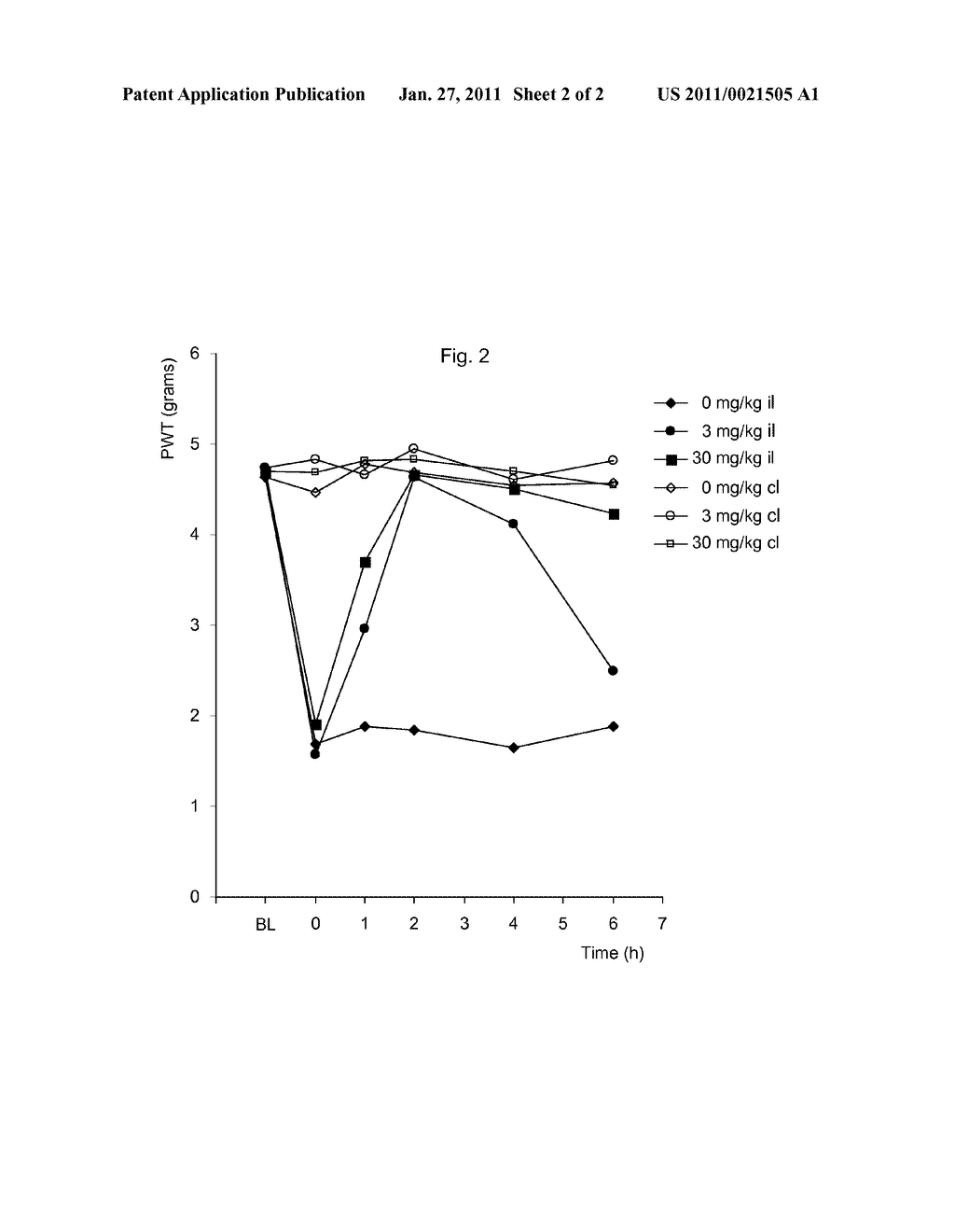 Use of sulfonyl-substituted 2-sulfonylaminobenzoic acid N-phenylamides in the treatment of pain - diagram, schematic, and image 03