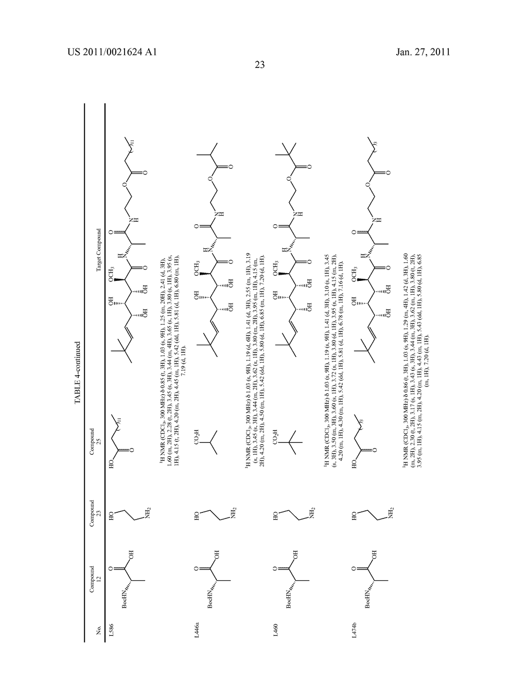 Alpha-Amino-N-Substituted Amides, Pharmaceutical Composition
