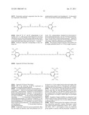POLYAMIDE NANOCOMPOSITES WITH HYPER-BRANCHED POLYETHYLENEIMINES diagram and image