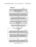 SYSTEM AND METHOD OF MANAGING CUSTOMER INFORMATION diagram and image