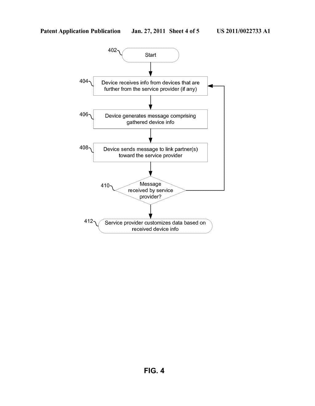 CUSTOMIZED DATA DELIVERY AND NETWORK CONFIGURATION VIA AGGREGATION OF DEVICE ATTRIBUTES - diagram, schematic, and image 05