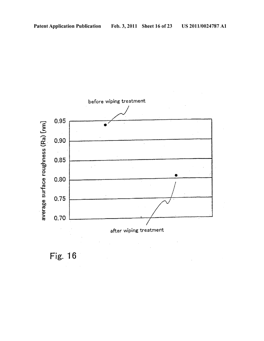 LIGHT EMITTING DEVICE AND METHOD OF MANUFACTURING THE SAME - diagram, schematic, and image 17