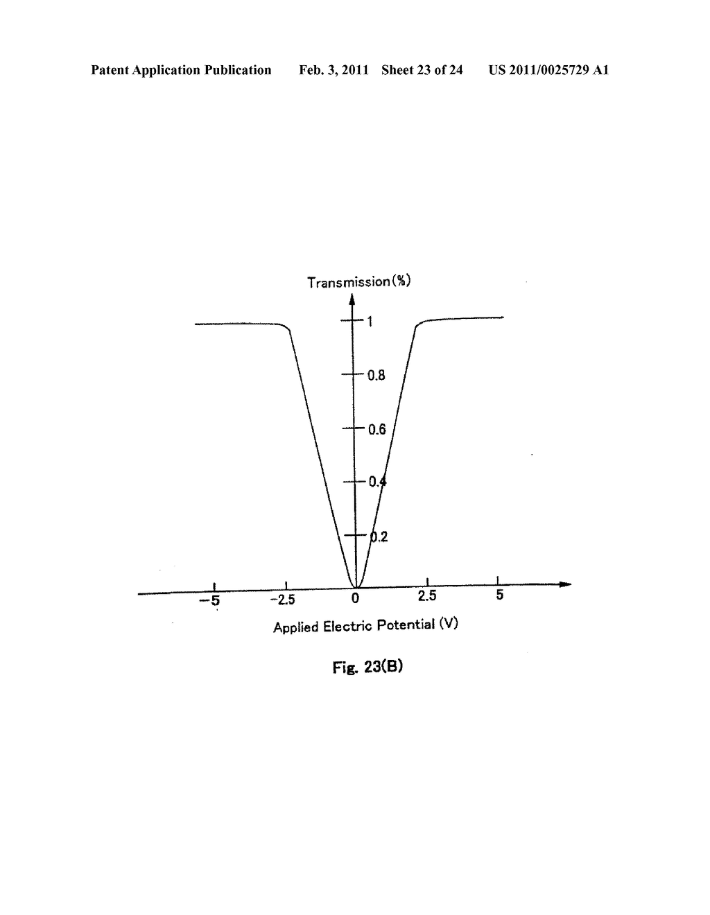 FIELD SEQUENTIAL LIQUID CRYSTAL DISPLAY DEVICE AND DRIVING METHOD THEREOF, AND HEAD MOUNTED DISPLAY - diagram, schematic, and image 24