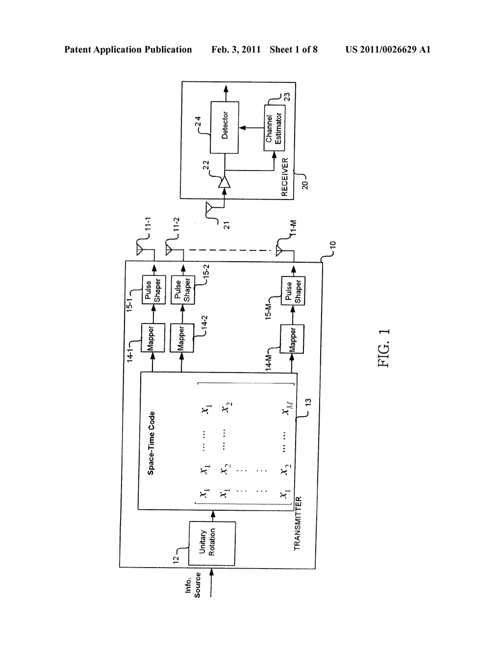 SYSTEM AND METHOD FOR ENCODING AND DECODING OF SPACE-TIME BLOCK CODES IN DATA COMMUNICATION - diagram, schematic, and image 02