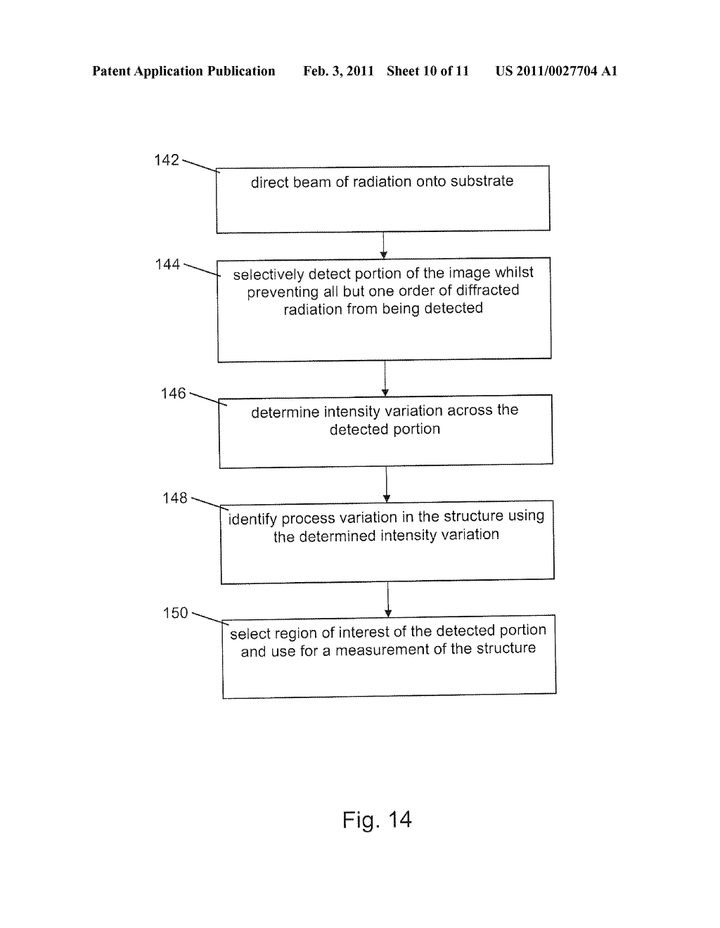 Methods and Scatterometers, Lithographic Systems, and Lithographic Processing Cells - diagram, schematic, and image 11