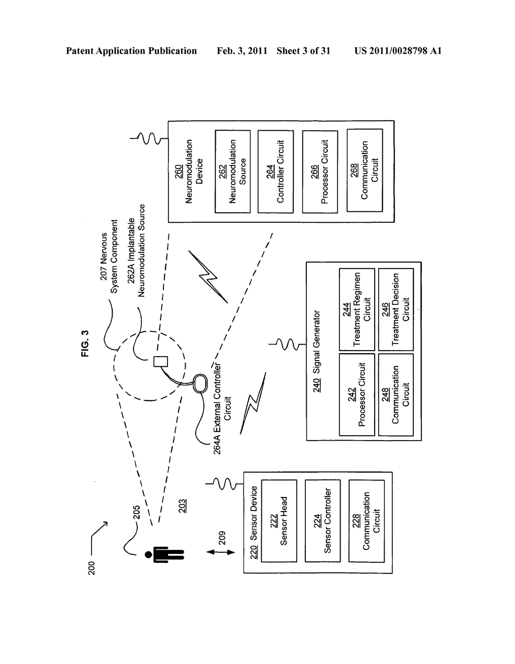 Electronically initiating an administration of a neuromodulation treatment regimen chosen in response to contactlessly acquired information - diagram, schematic, and image 04