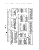 Selective control system for vehicle operating parameters diagram and image