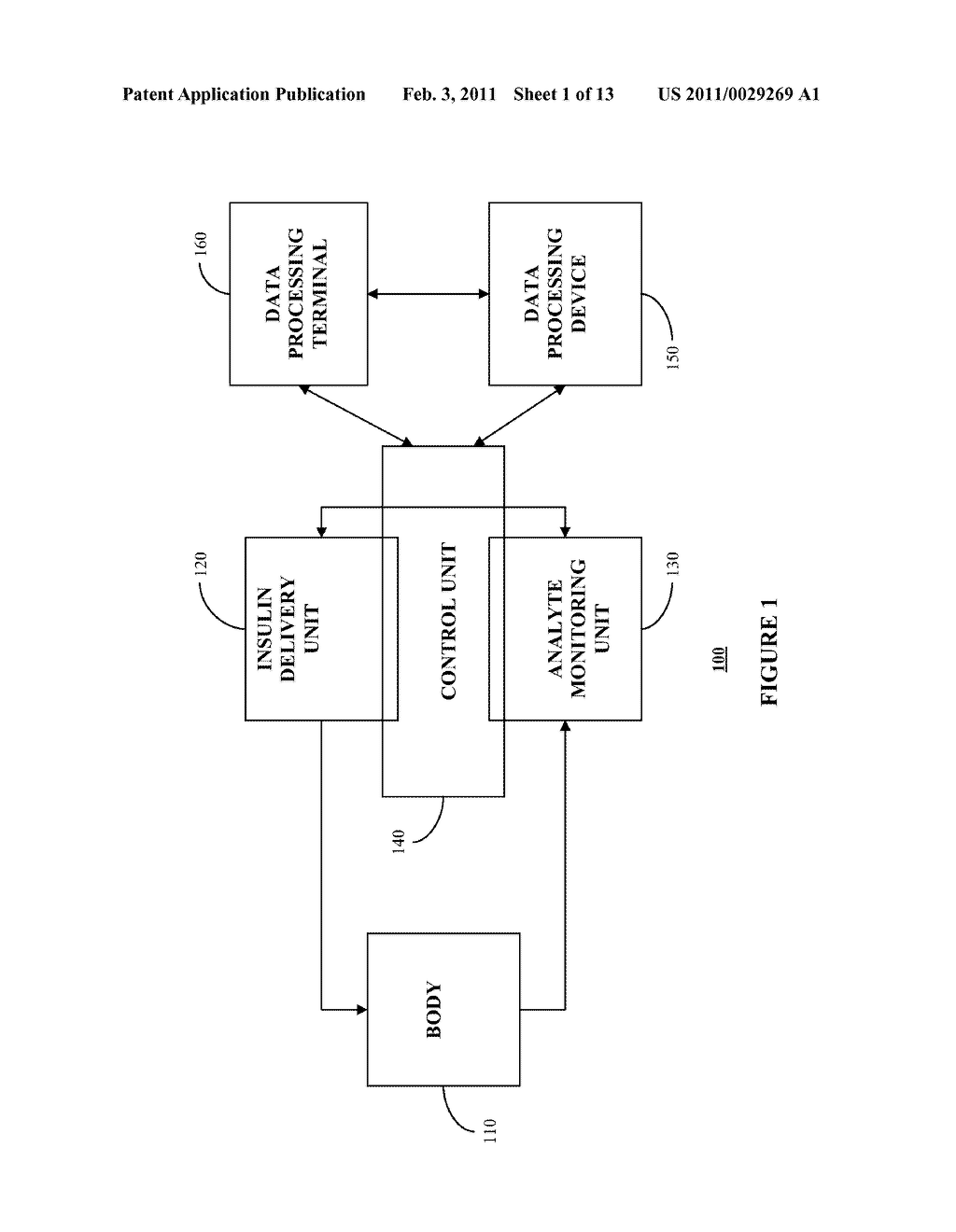 Method and Apparatus for Providing Analyte Monitoring System Calibration Accuracy - diagram, schematic, and image 02