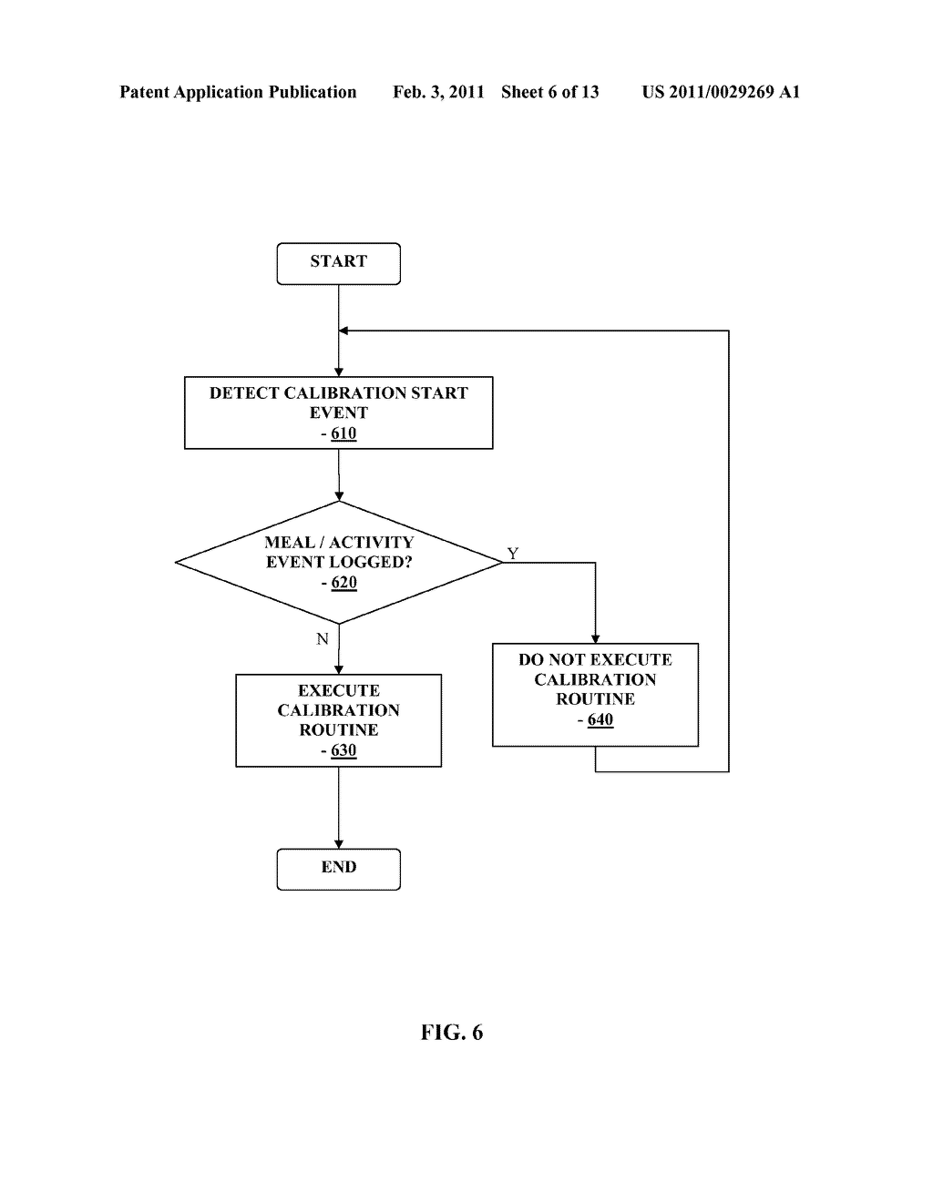 Method and Apparatus for Providing Analyte Monitoring System Calibration Accuracy - diagram, schematic, and image 07