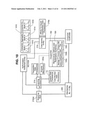 Electronic coupon creation deployment, transference, validation management, clearance, redemption and reporting system and interactive participation of individuals and groups within the system diagram and image