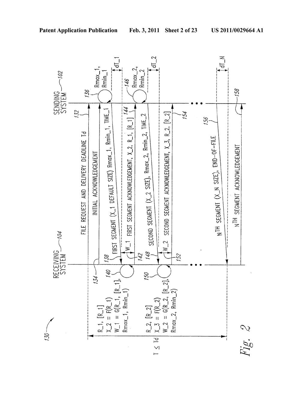 SYSTEM AND METHOD FOR PEAK FLOW DETECTION IN A COMMUNICATION NETWORK - diagram, schematic, and image 03