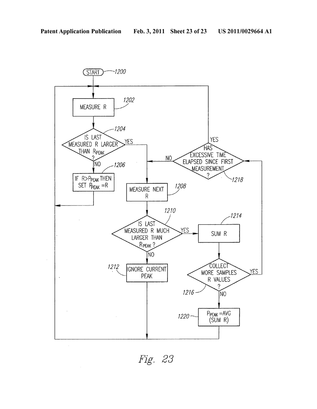 SYSTEM AND METHOD FOR PEAK FLOW DETECTION IN A COMMUNICATION NETWORK - diagram, schematic, and image 24