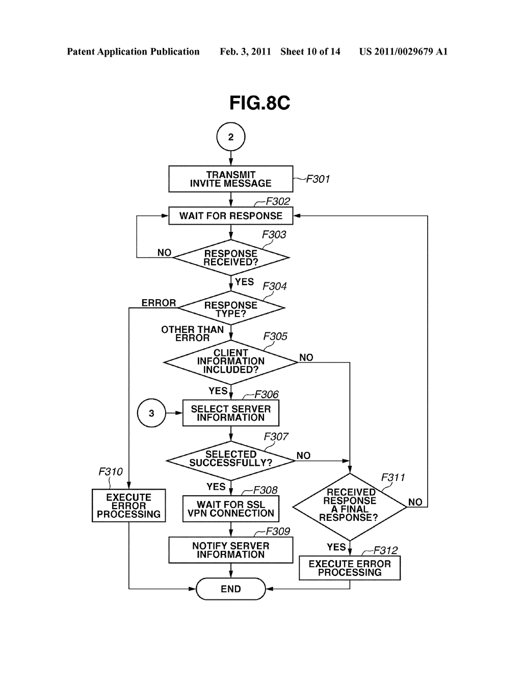 COMMUNICATION APPARATUS, COMMUNICATION METHOD AND PROGRAM - diagram, schematic, and image 11