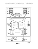Input/Output (I/O) Virtualization System diagram and image