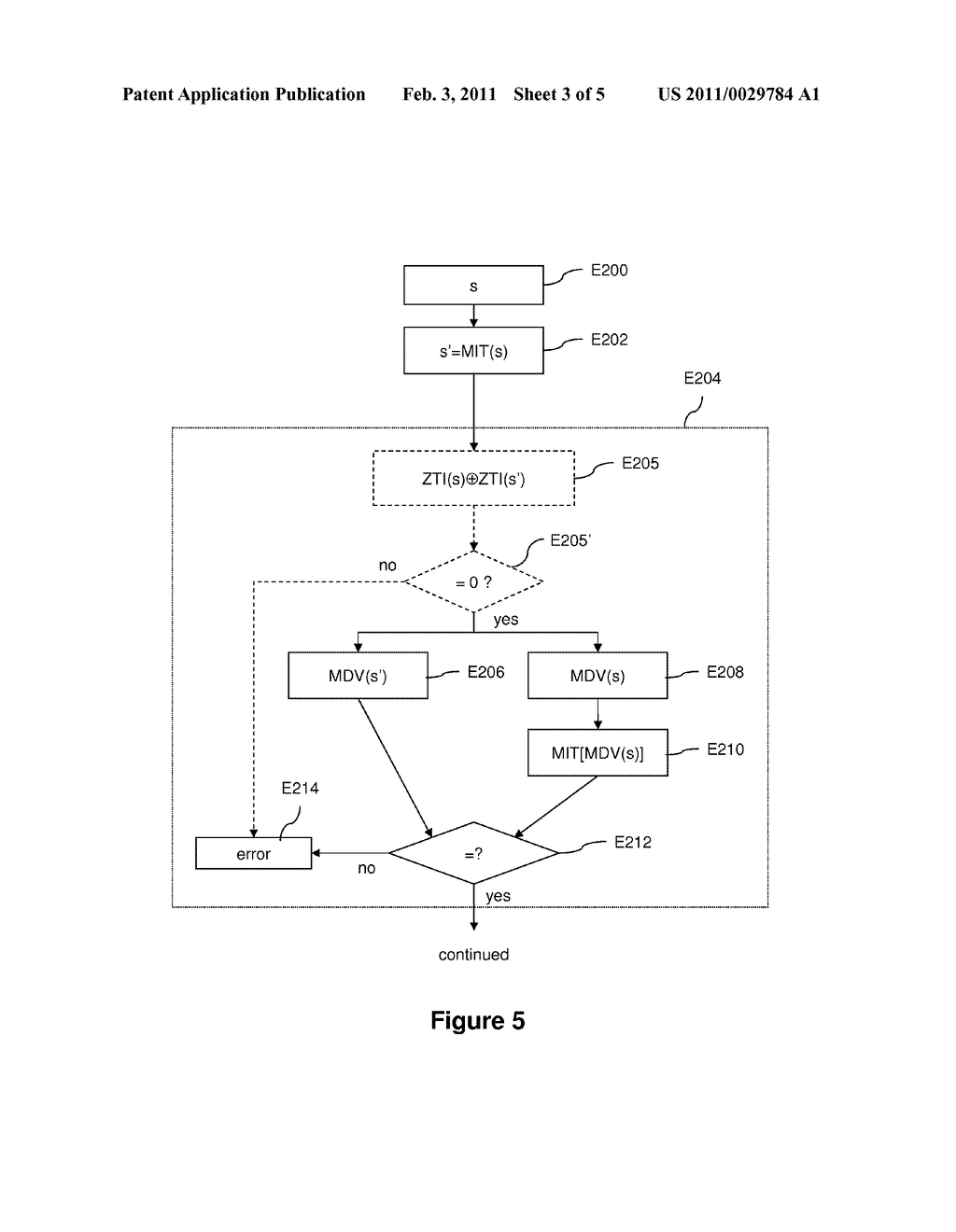 METHOD OF PROCESSING DATA PROTECTED AGAINST FAULT INJECTION ATTACKS AND ASSOCIATED DEVICE - diagram, schematic, and image 04