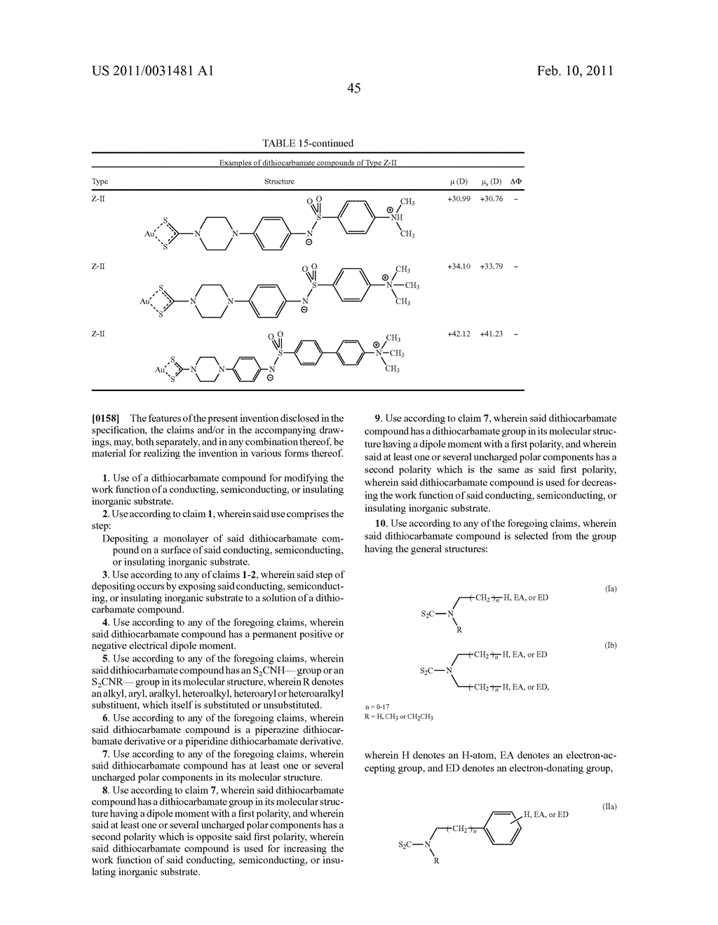 USES OF DITHIOCARBAMATE COMPOUNDS - diagram, schematic, and image 71