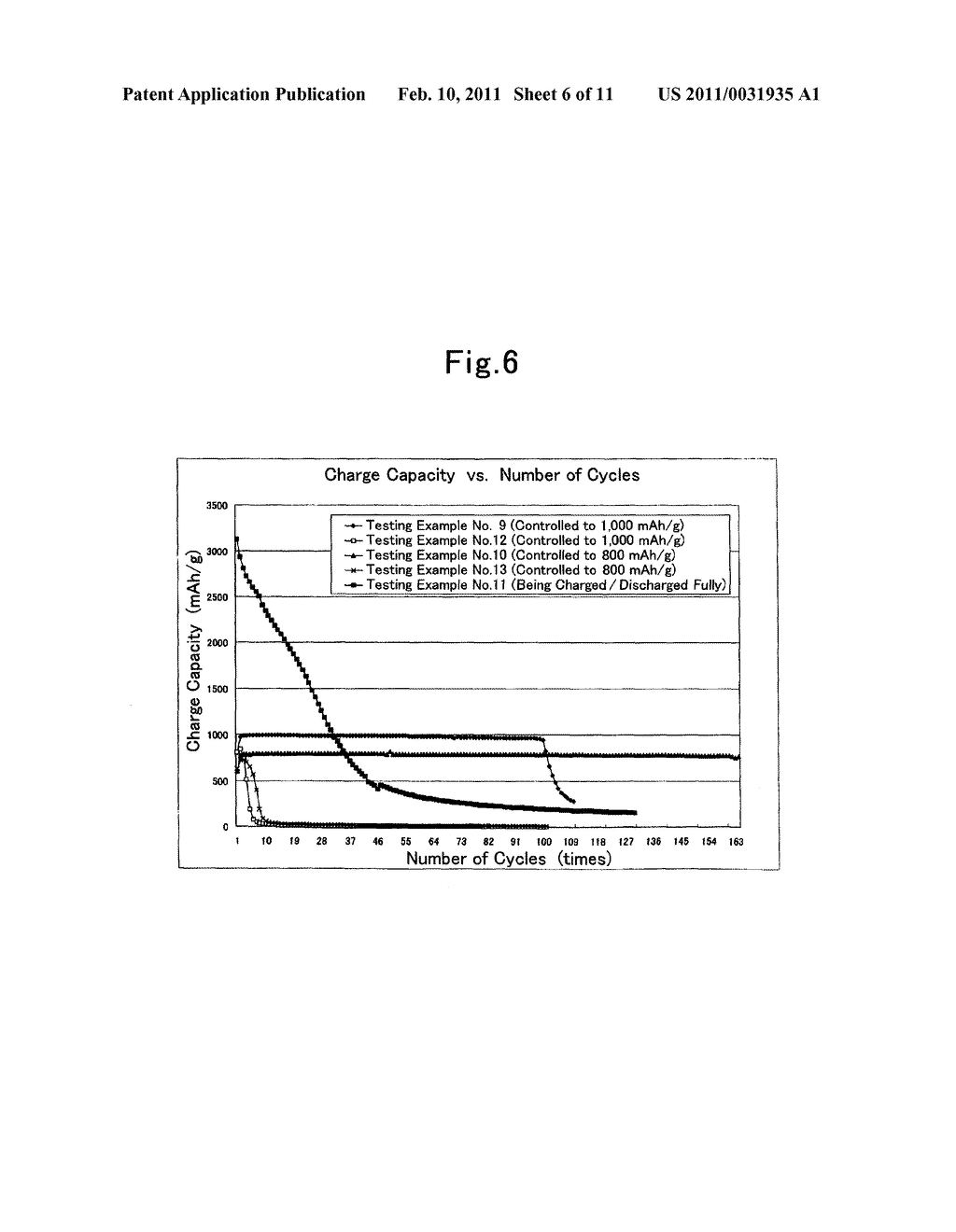 NEGATIVE ELECTRODE FOR LITHIUM-ION SECONDARY BATTERY AND MANUFACTURING PROCESS FOR THE SAME - diagram, schematic, and image 07