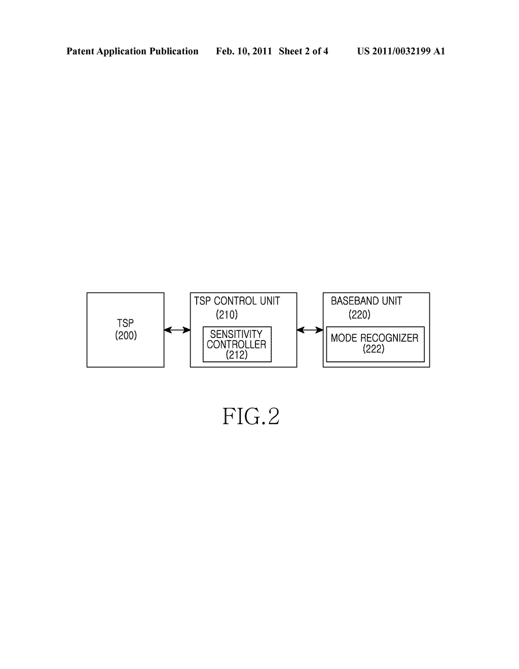METHOD AND APPARATUS FOR CONTROLLING TOUCH SENSITIVITY IN A PORTABLE TERMINAL - diagram, schematic, and image 03