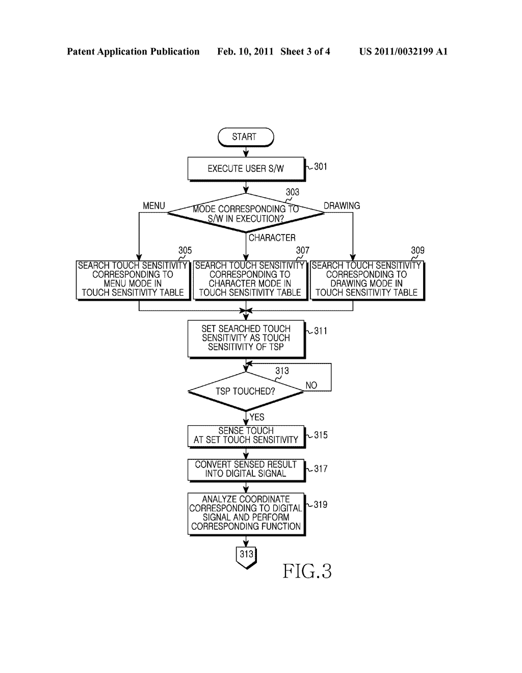 METHOD AND APPARATUS FOR CONTROLLING TOUCH SENSITIVITY IN A PORTABLE TERMINAL - diagram, schematic, and image 04
