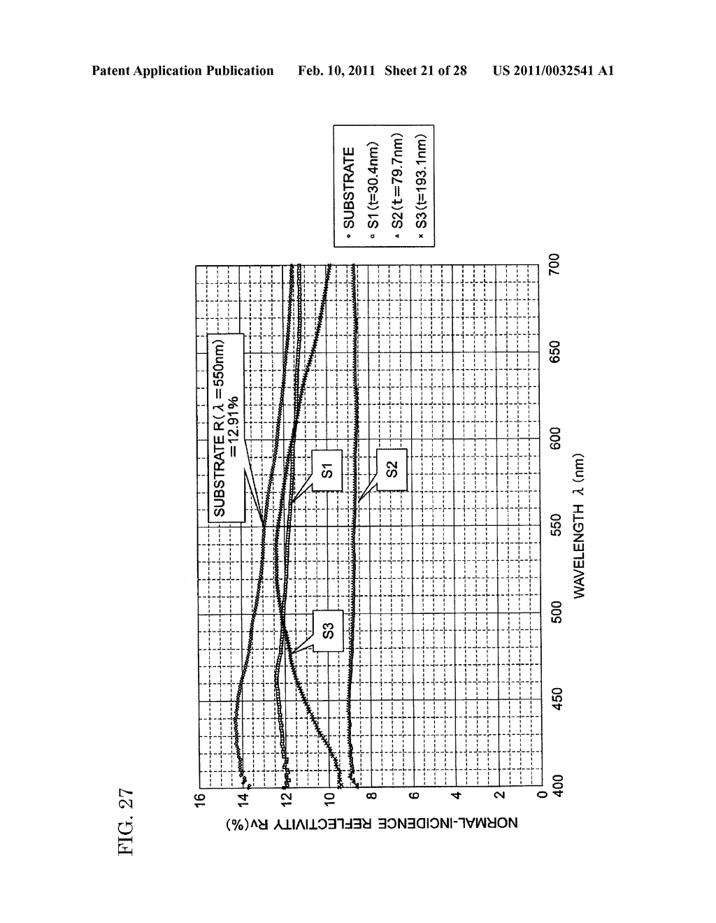 FILM THICKNESS MEASURING DEVICE AND FILM THICKNESS MEASURING METHOD - diagram, schematic, and image 22