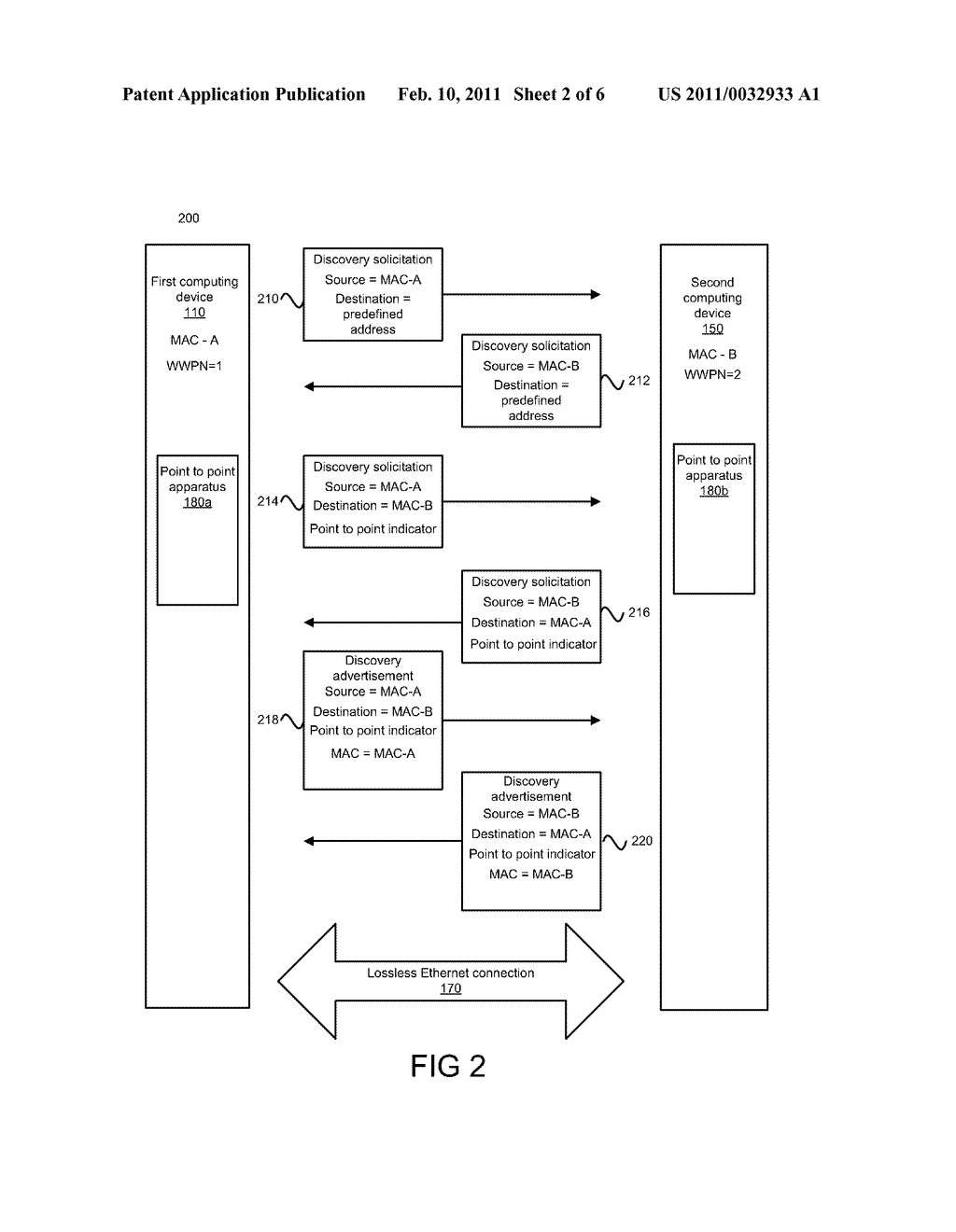 Apparatus, System, and Method for Establishing Point to Point Connections in FCOE - diagram, schematic, and image 03