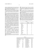 Molecules and Methods of Using Same for Treating MCP-1/CCR2 Associated Diseases diagram and image