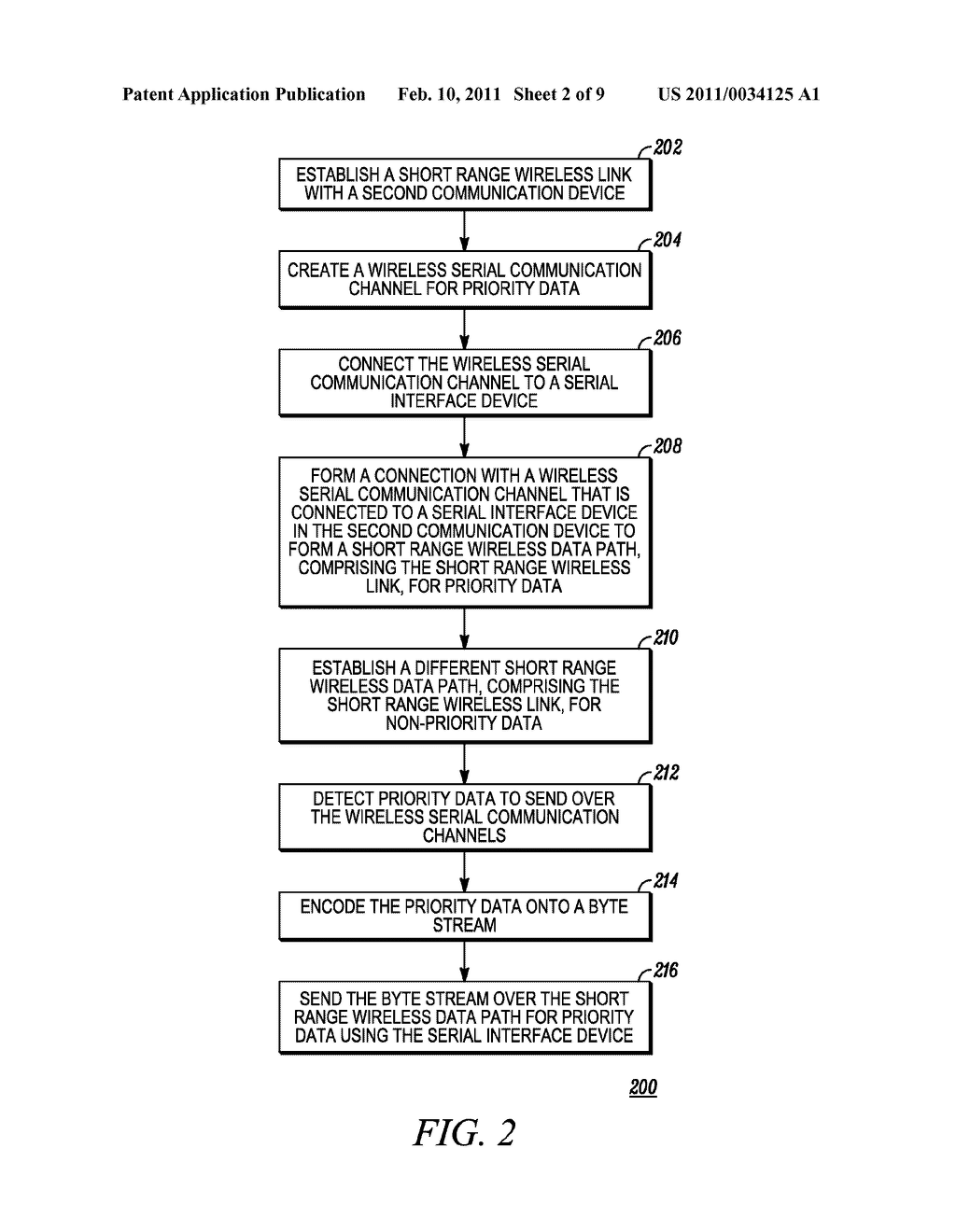 METHOD AND APPARATUS FOR COMMUNICATING PUSH-TO-TALK STATE TO A COMMUNICATION DEVICE - diagram, schematic, and image 03