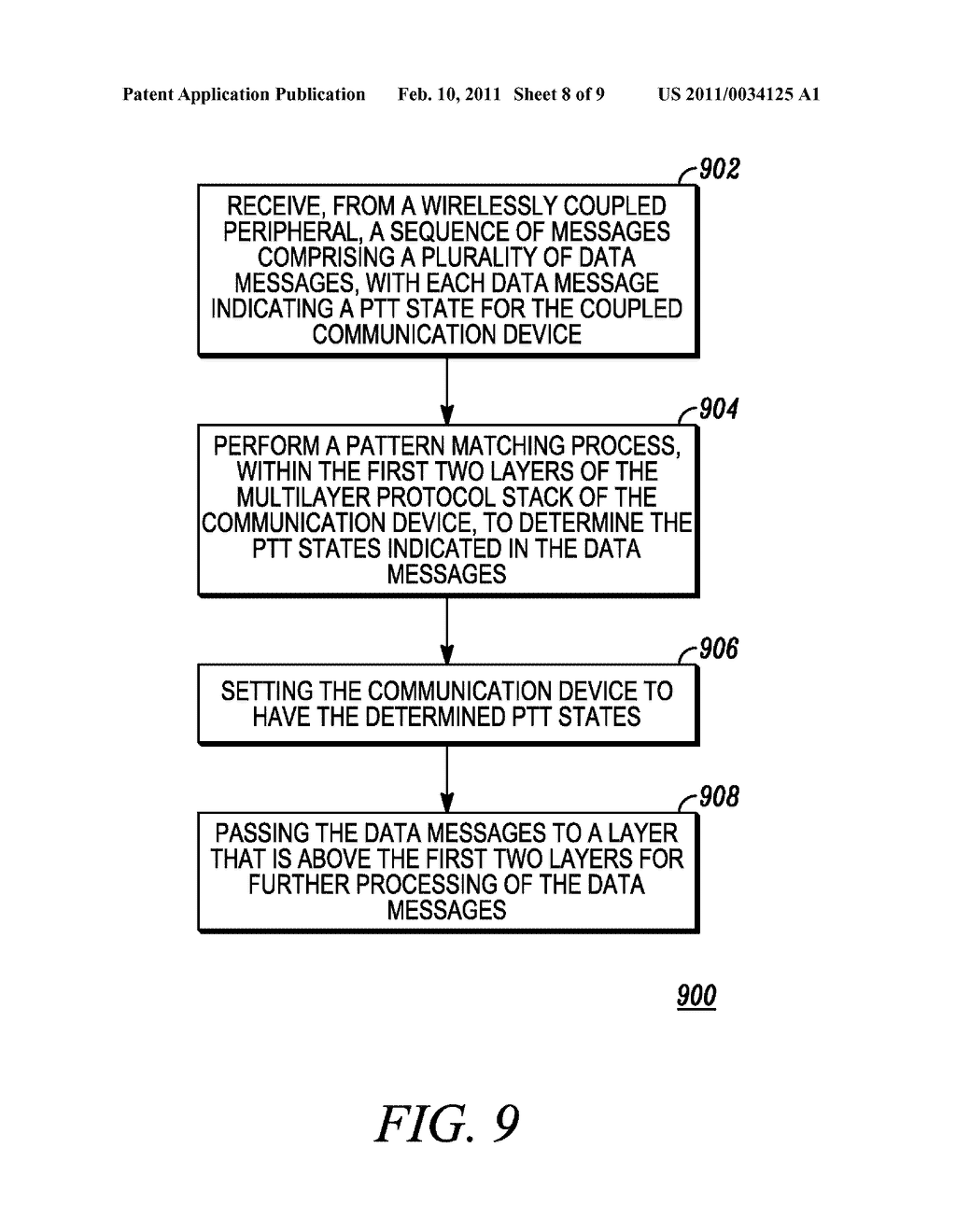 METHOD AND APPARATUS FOR COMMUNICATING PUSH-TO-TALK STATE TO A COMMUNICATION DEVICE - diagram, schematic, and image 09