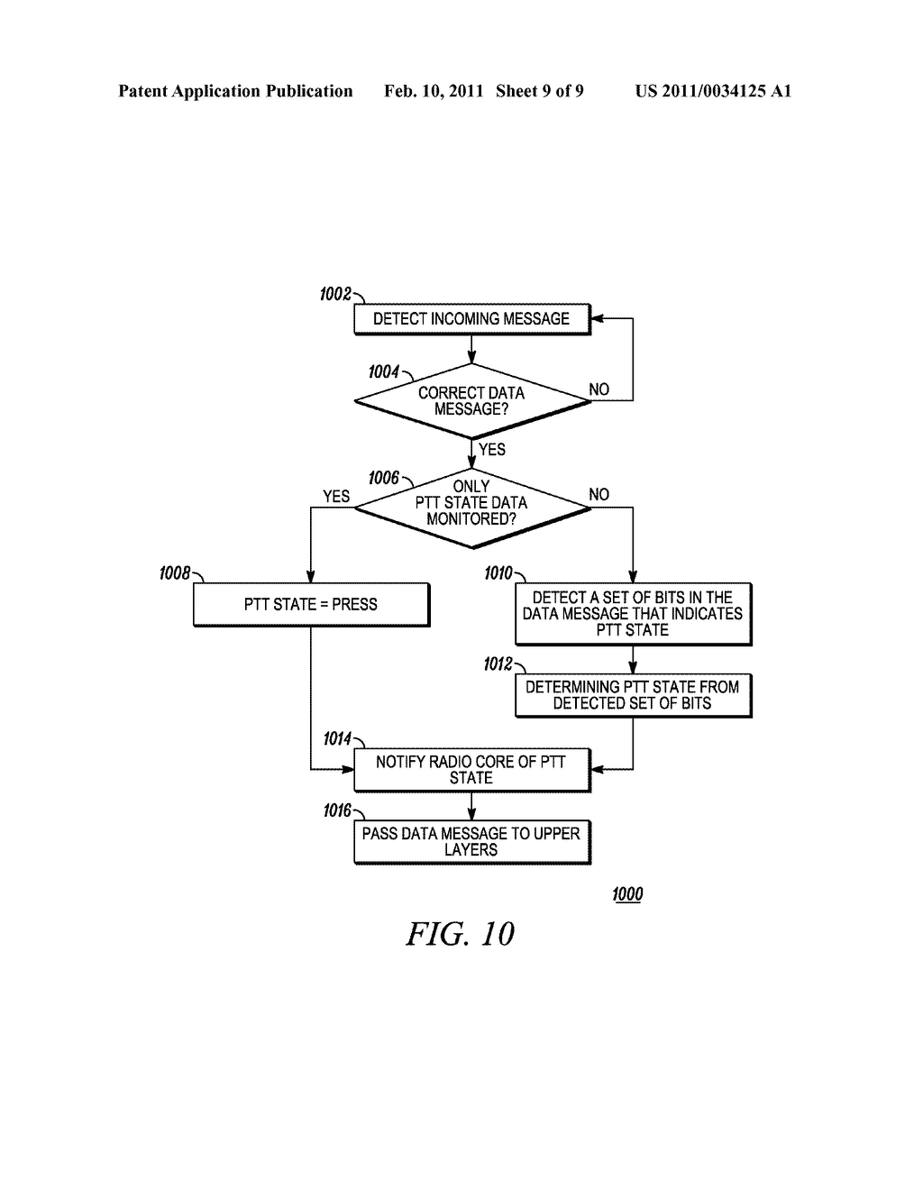 METHOD AND APPARATUS FOR COMMUNICATING PUSH-TO-TALK STATE TO A COMMUNICATION DEVICE - diagram, schematic, and image 10