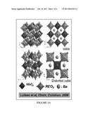 CRITICAL CURRENT DENSITY ENHANCEMENT VIA INCORPORATION OF NANOSCALE Ba2(Y,RE)NbO6 IN REBCO FILMS diagram and image