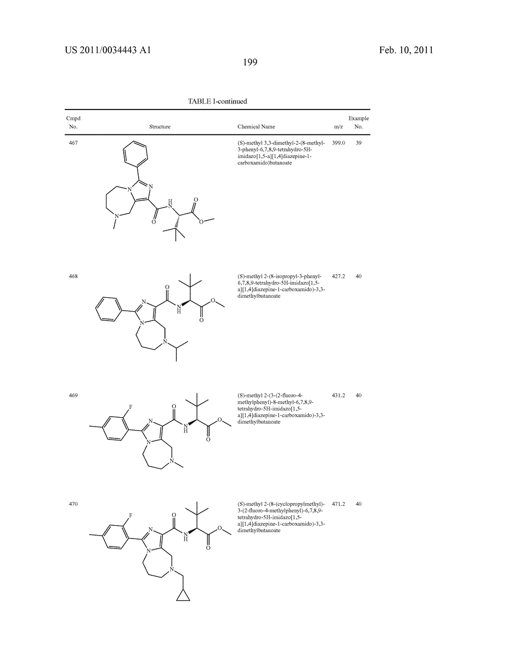 USES OF SUBSTITUTED IMIDAZOHETEROCYCLES - diagram, schematic, and image 203