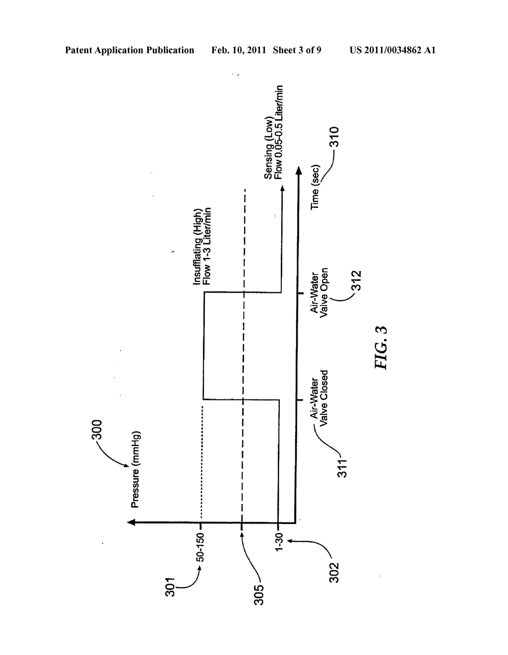 INSUFFLATING SYSTEM, METHOD, AND COMPUTER PROGRAM PRODUCT FOR CONTROLLING THE SUPPLY OF A DISTENDING MEDIA TO AN ENDOSCOPIC DEVICE - diagram, schematic, and image 04