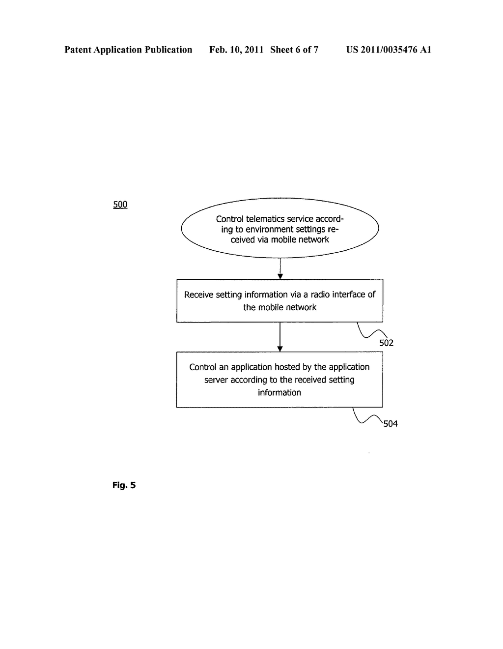 Provision of Telematics Services via a Mobile Network - diagram, schematic, and image 07