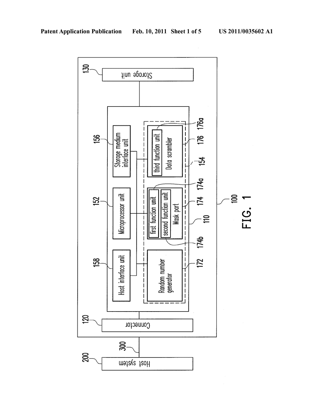 DATA SCRAMBLING, DESCRAMBLING, AND DATA PROCESSING METHOD, AND CONTROLLER AND STORAGE SYSTEM USING THE SAME - diagram, schematic, and image 02