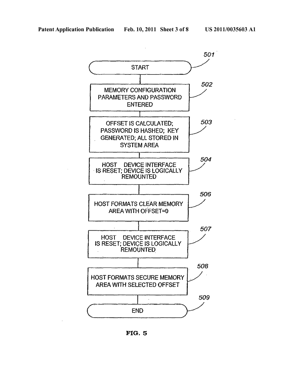 Apparatus and Method for Securing Data on a Portable Storage Device - diagram, schematic, and image 04