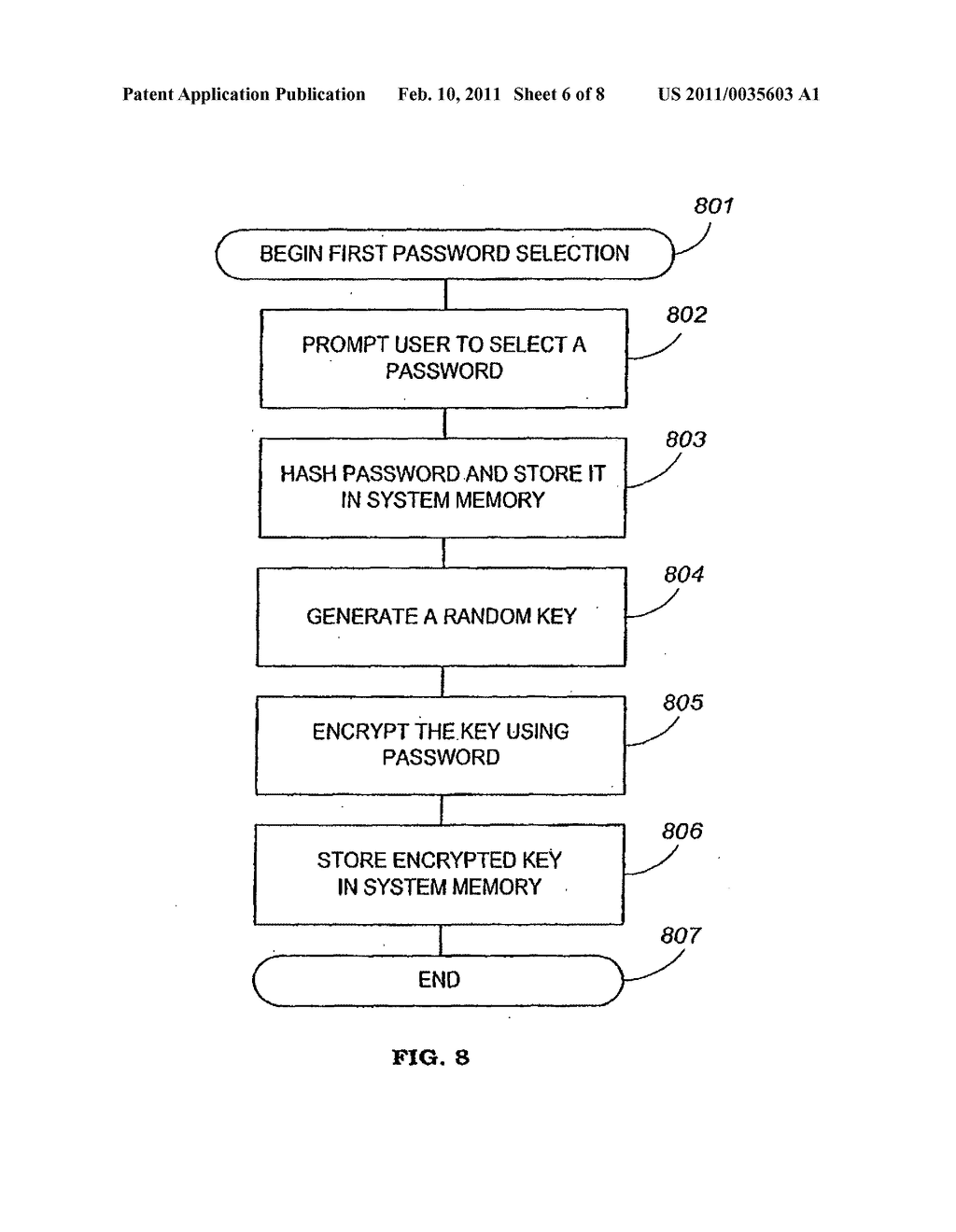 Apparatus and Method for Securing Data on a Portable Storage Device - diagram, schematic, and image 07
