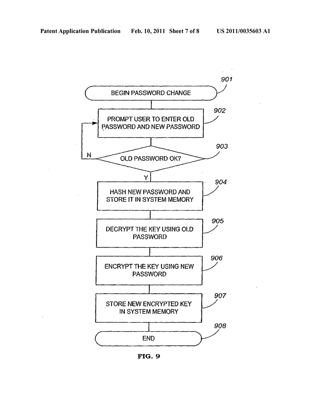 Apparatus and Method for Securing Data on a Portable Storage Device - diagram, schematic, and image 08