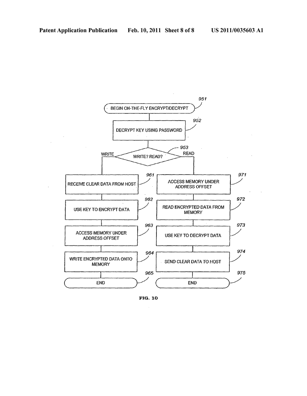 Apparatus and Method for Securing Data on a Portable Storage Device - diagram, schematic, and image 09