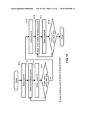 NONVOLATILE RANDOM ACCESS MEMORY AND NONVOLATILE MEMORY SYSTEM diagram and image