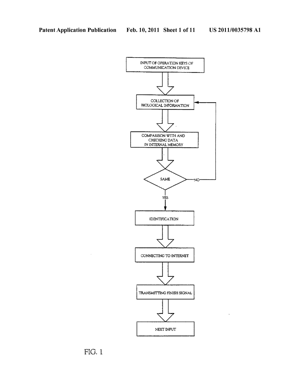 SYSTEM FOR IDENTIFYING AN INDIVIDUAL, A METHOD FOR IDENTIFYING AN INDIVIDUAL OR A BUSINESS METHOD - diagram, schematic, and image 02