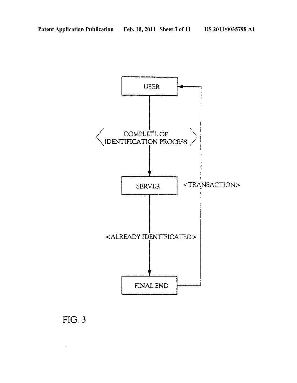SYSTEM FOR IDENTIFYING AN INDIVIDUAL, A METHOD FOR IDENTIFYING AN INDIVIDUAL OR A BUSINESS METHOD - diagram, schematic, and image 04